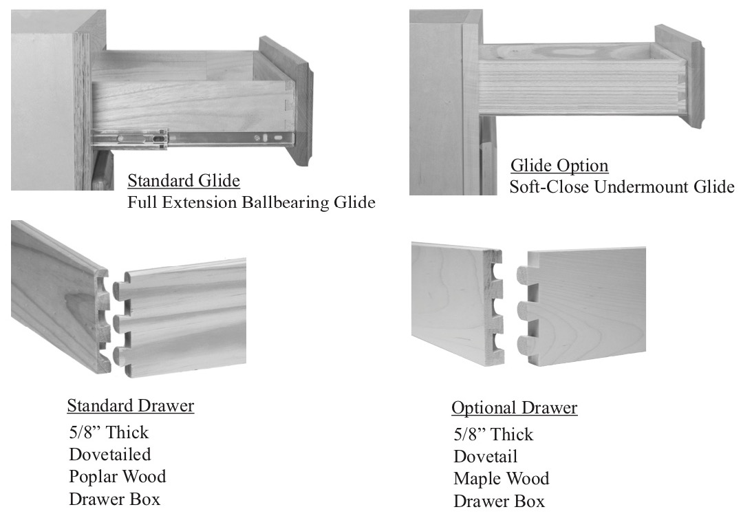 cabinet drawer hardware options